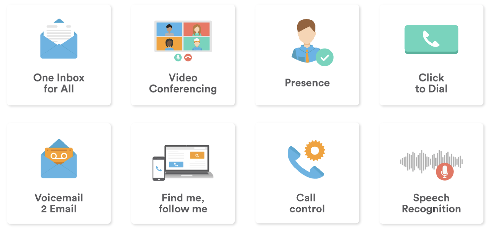 blog image_features of unified communication platforms
