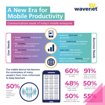 business mobile infographic tile