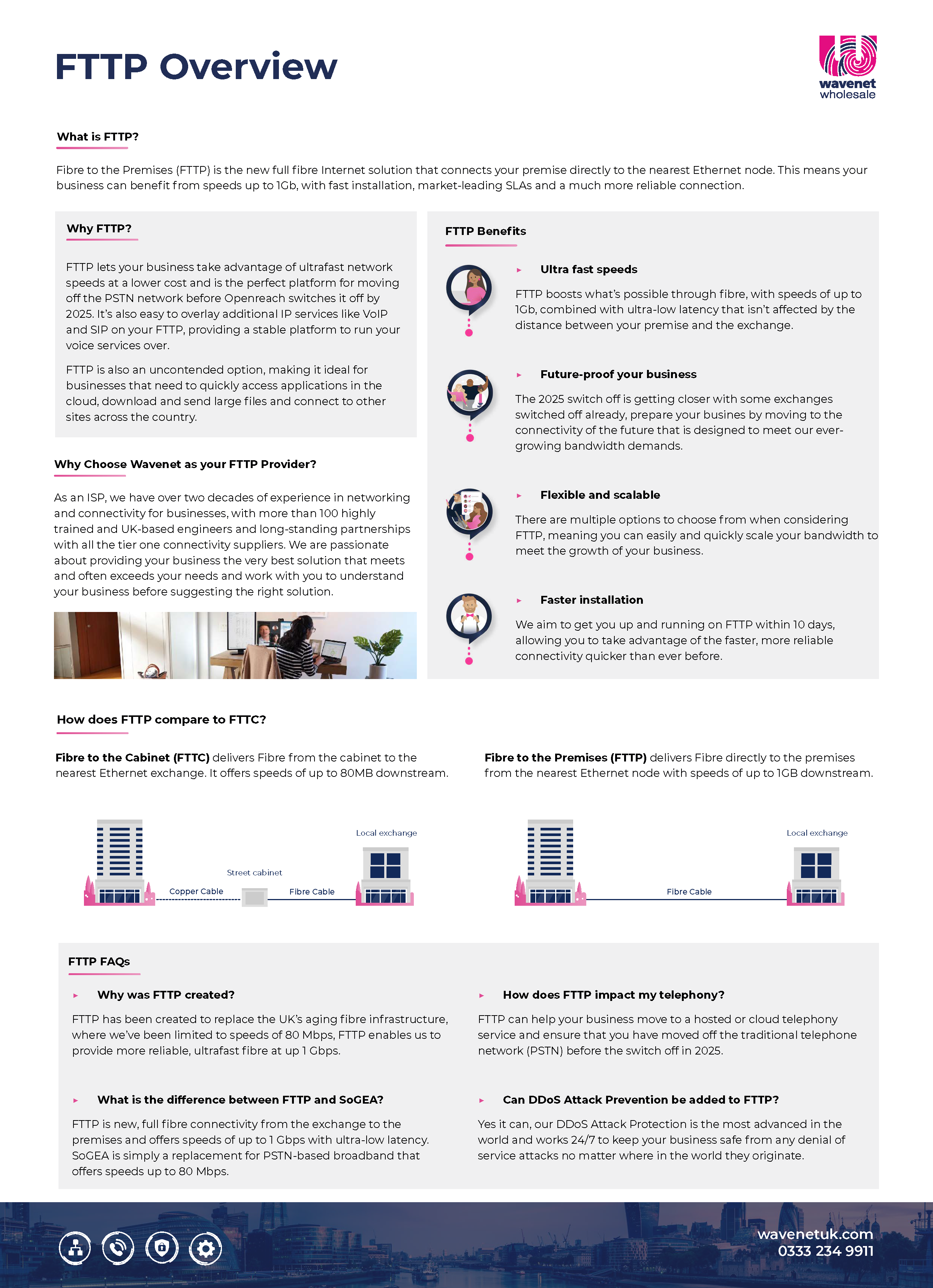 FTTP One Pager Wholesale