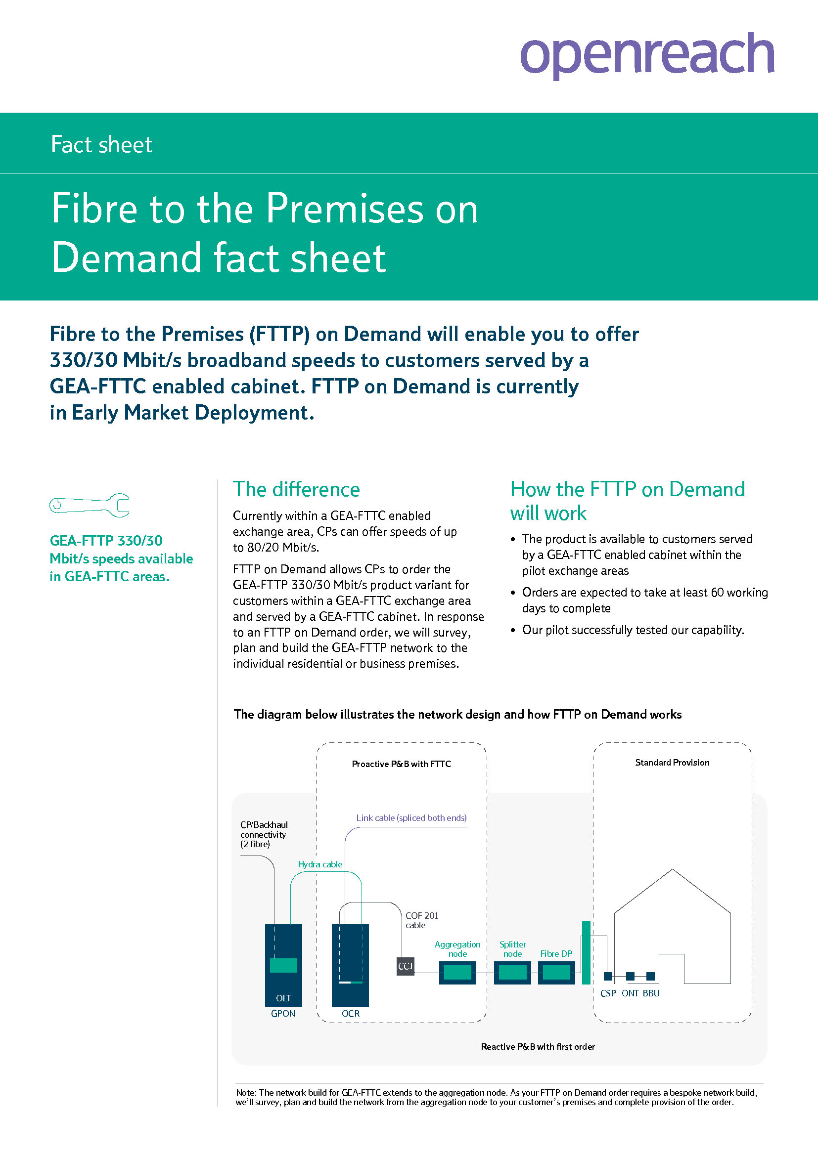 fttp_fod_fact_sheet_Page_1