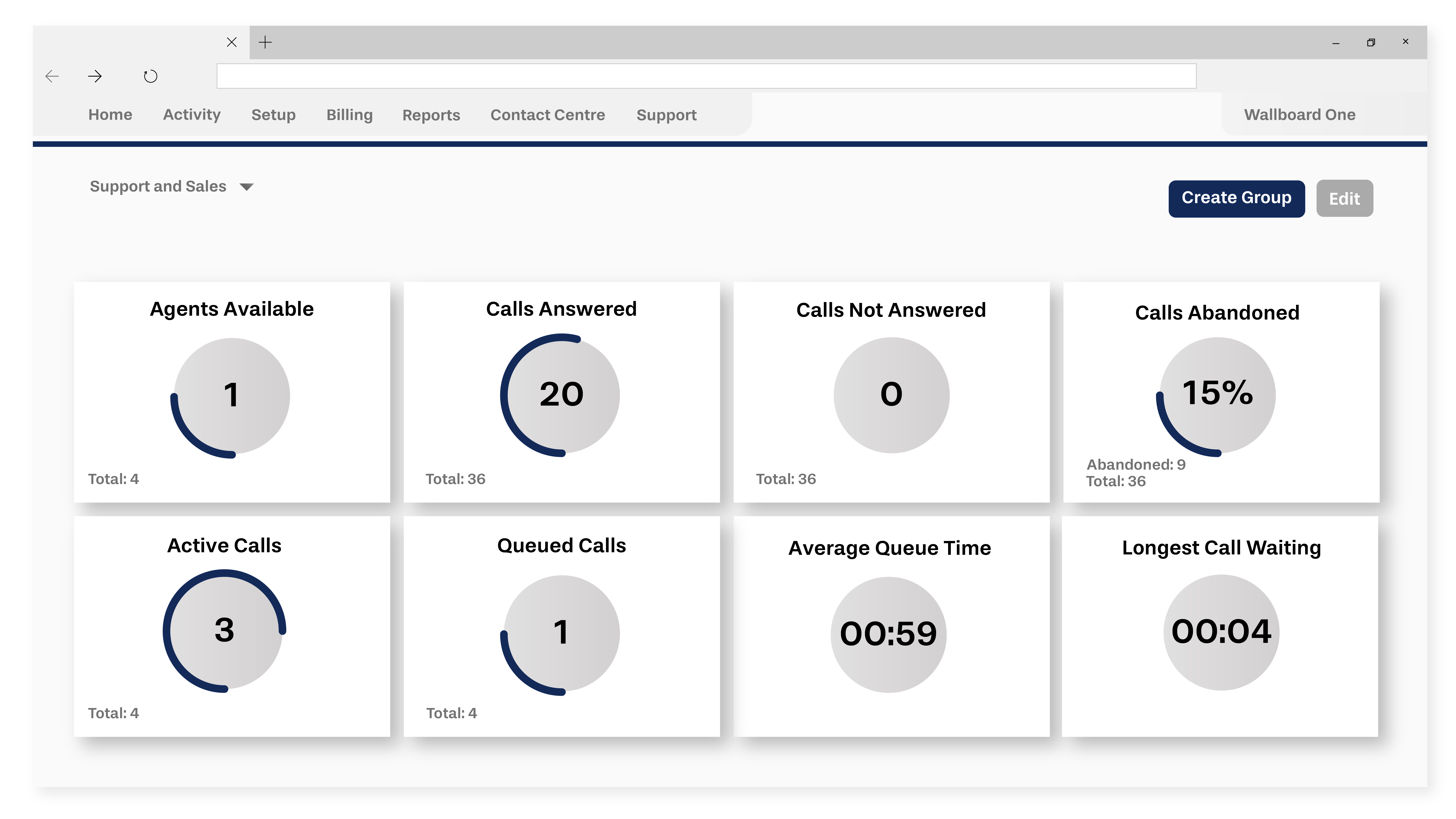 call centre features-wallboard