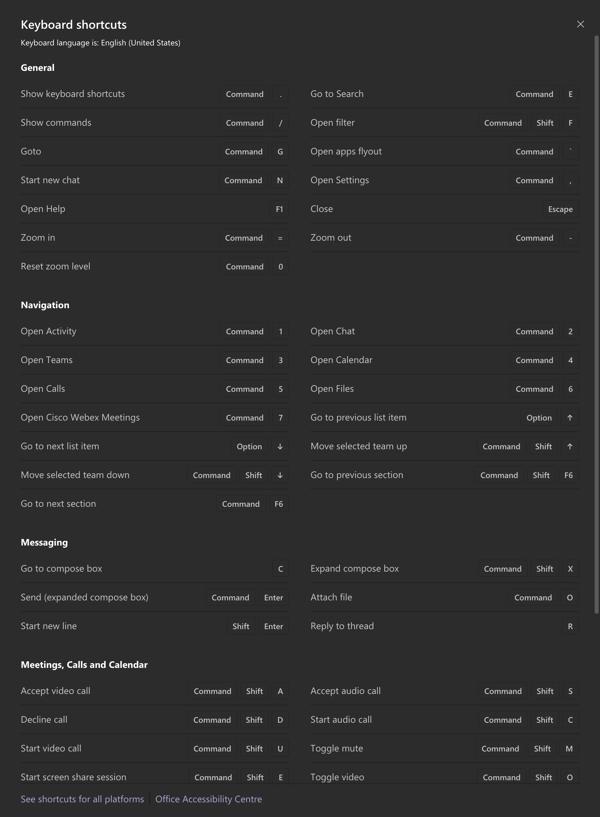 all keyboard shortcuts