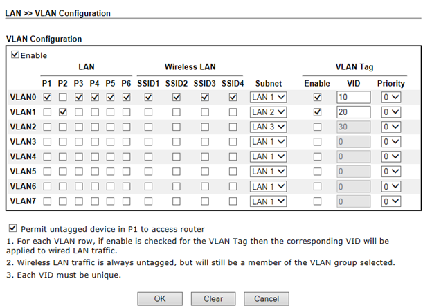 Inter Vlan Routing using Draytek 2860 and Zyxel GS1910 Switch